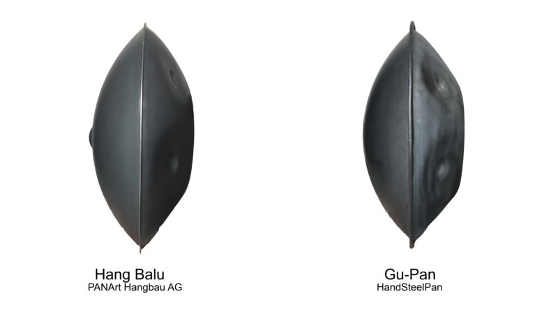 Balu Gu Pan PANArt Hang Manufacturing Ltd.