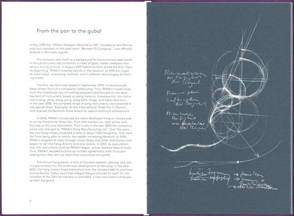 Buch Inhalt en PANArt Hang Manufacturing Ltd.